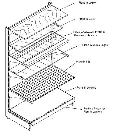 arredamenti salconi scaffalature per negozi tipo self ForPiani Unici Aperti